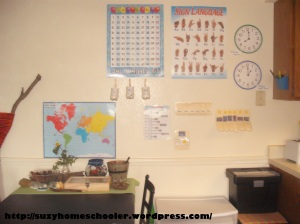 Homeschool Room Tour from Suzy Homeschooler (13)