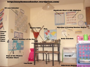 Homeschool Room Tour from Suzy Homeschooler (2)