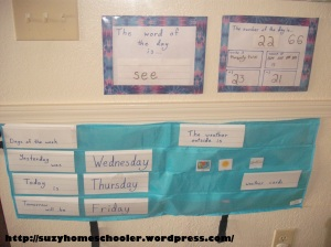 Homeschool Room Tour from Suzy Homeschooler (8)