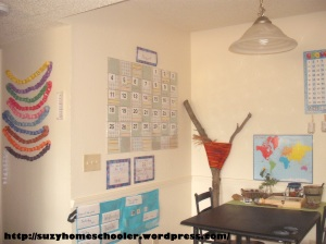 Homeschool Room Tour from Suzy Homeschooler (9)